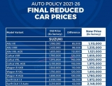 Final Prices of cars are here! All Brands